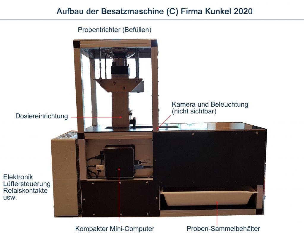 Aufbau der Besatzmaschine (Schematisch)